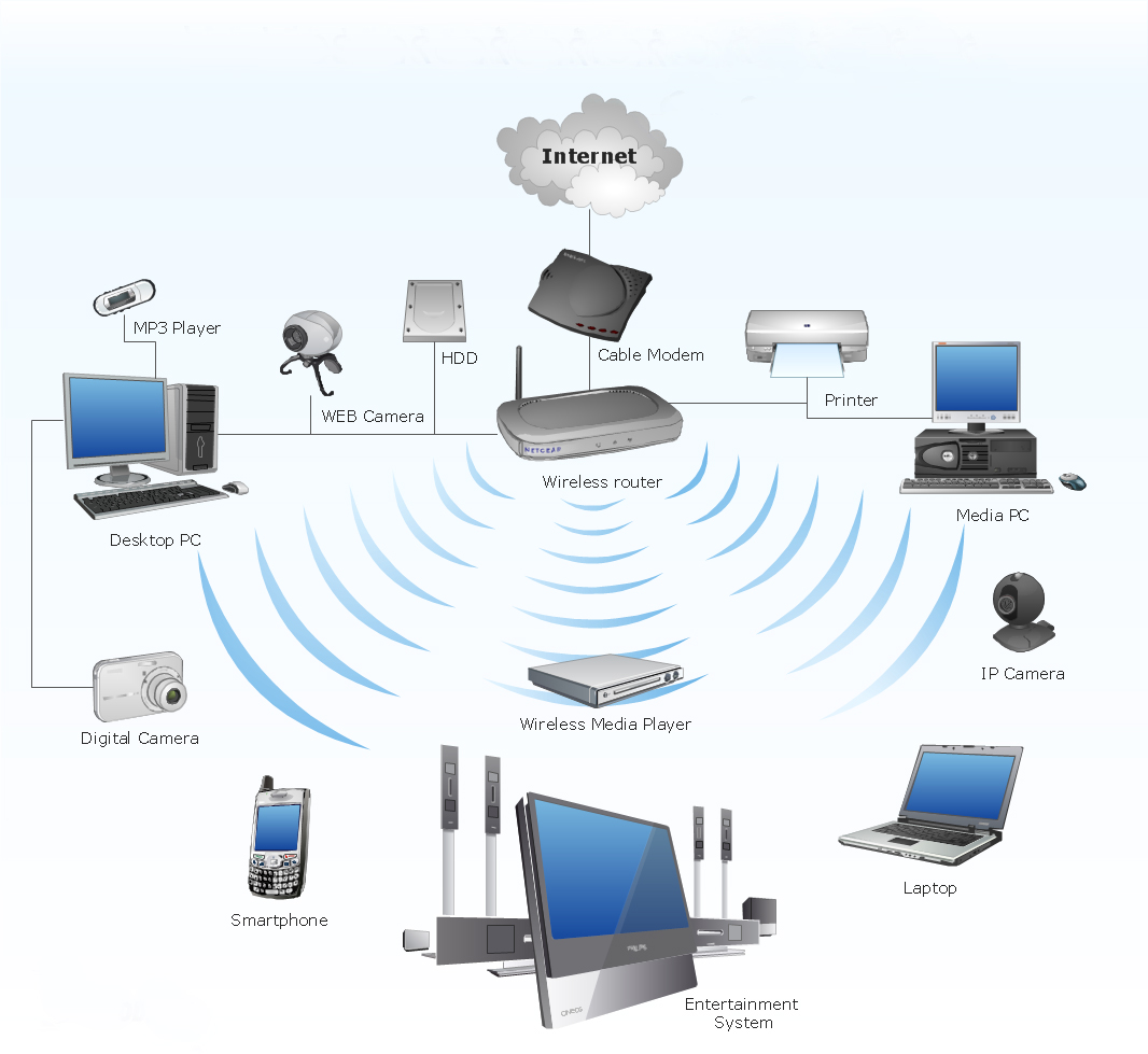 networks-Wireless-router